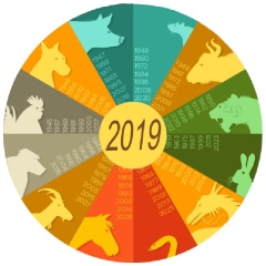 Восточный гороскоп 2019 по году рождения