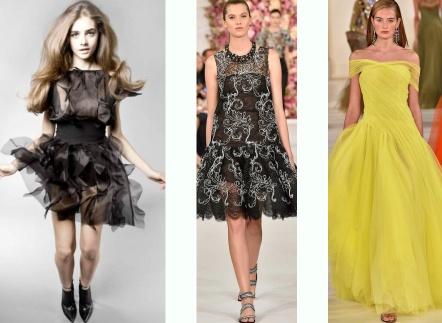 Смотреть модные платья в картинках